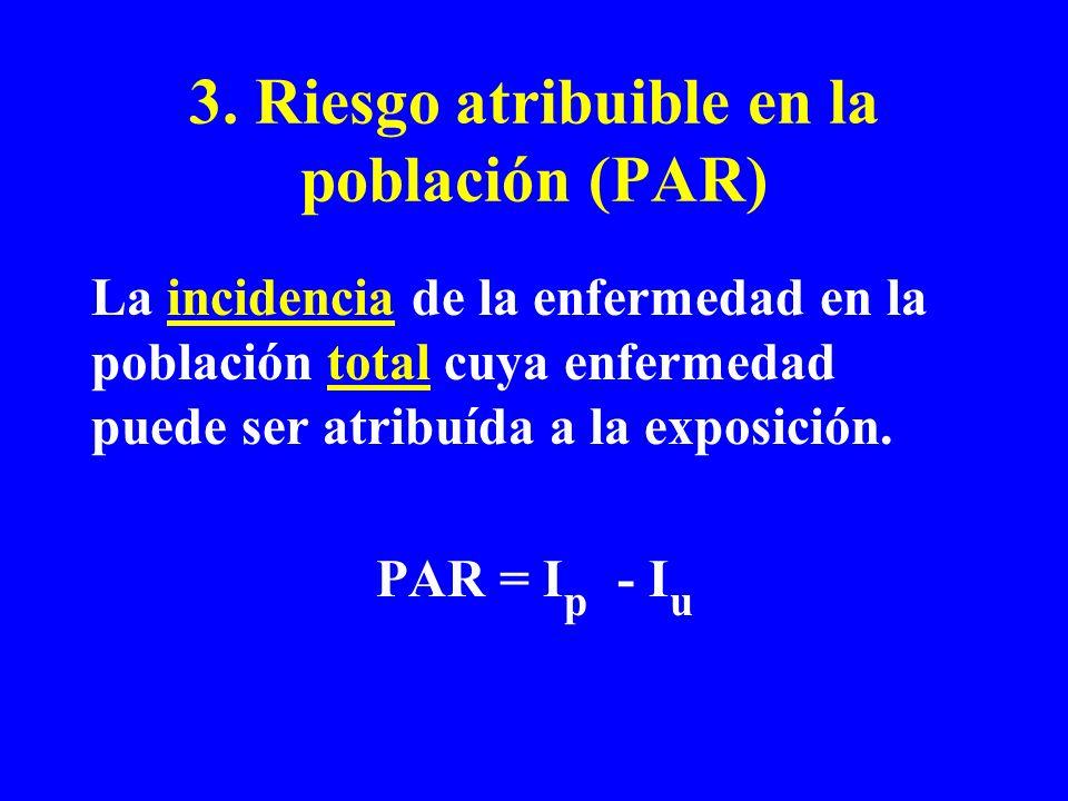 3. Riesgo atribuible en la población (PAR) La incidencia de la enfermedad en la población total cuya enfermedad puede ser atribuída a la exposición. P