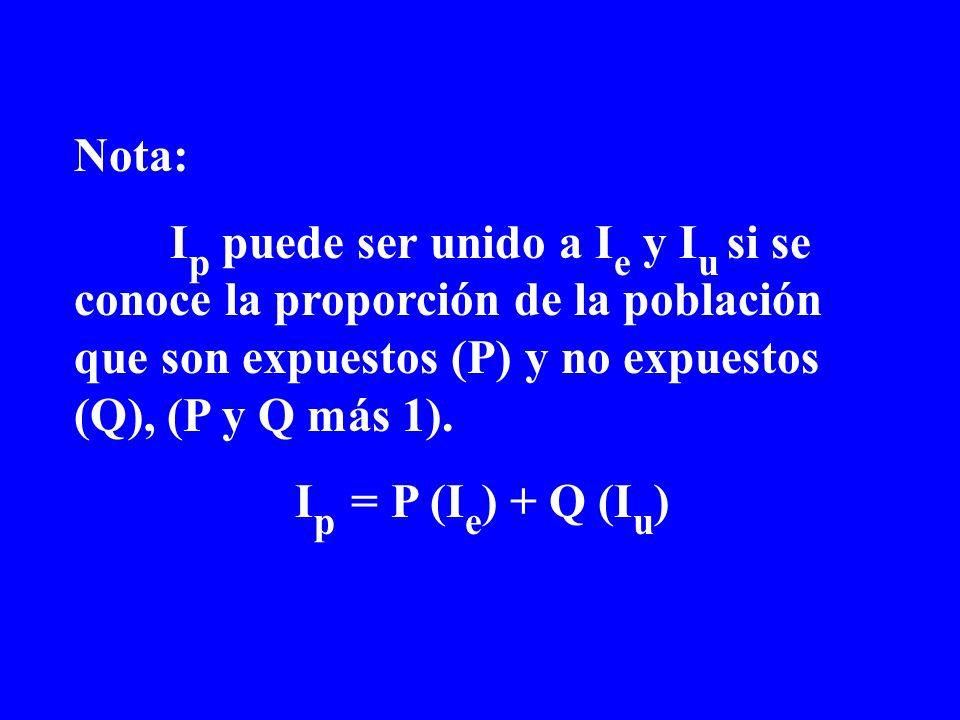 Nota: I p puede ser unido a I e y I u si se conoce la proporción de la población que son expuestos (P) y no expuestos (Q), (P y Q más 1). I p = P (I e