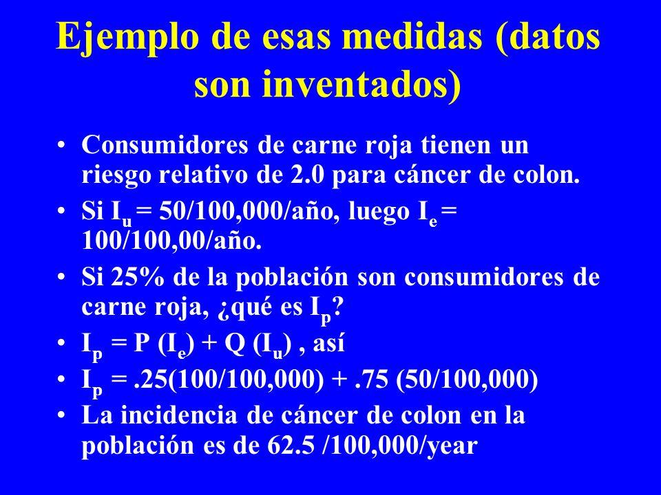 Ejemplo de esas medidas (datos son inventados) Consumidores de carne roja tienen un riesgo relativo de 2.0 para cáncer de colon. Si I u = 50/100,000/a