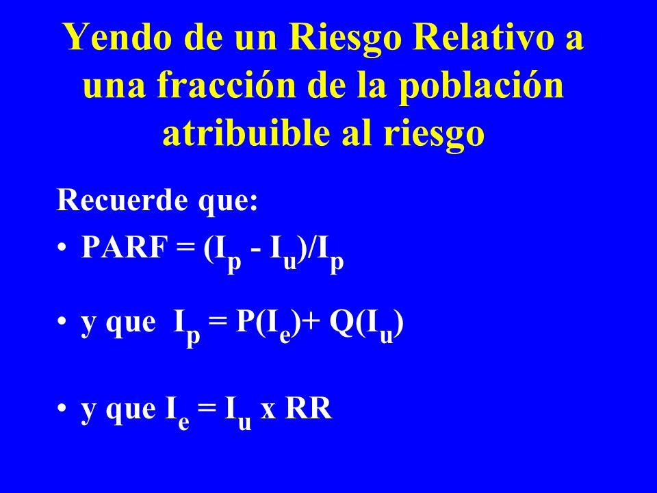 Yendo de un Riesgo Relativo a una fracción de la población atribuible al riesgo Recuerde que: PARF = (I p - I u )/I p y que I p = P(I e )+ Q(I u ) y q