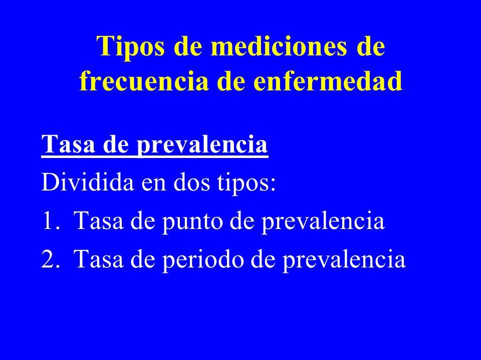 Tipos de mediciones de frecuencia de enfermedad Tasa de prevalencia Dividida en dos tipos: 1.Tasa de punto de prevalencia 2.Tasa de periodo de prevale