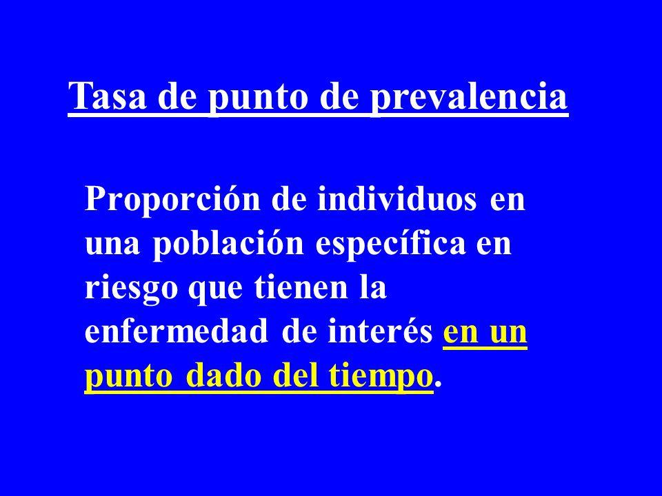 Proporción de individuos en una población específica en riesgo que tienen la enfermedad de interés en un punto dado del tiempo. Tasa de punto de preva