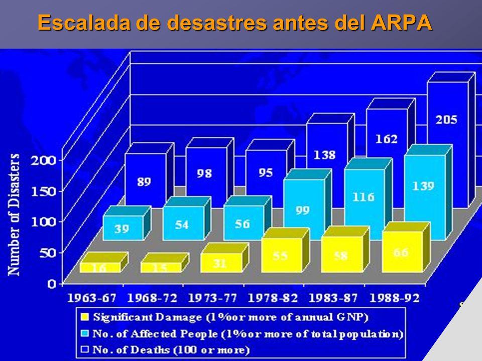 Escalada de desastres antes del ARPA