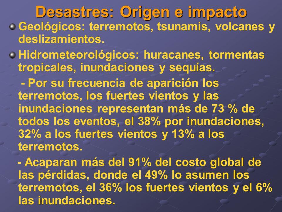 Desastres: Origen e impacto Geológicos: terremotos, tsunamis, volcanes y deslizamientos. Hidrometeorológicos: huracanes, tormentas tropicales, inundac