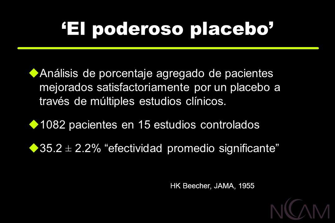 El poderoso placebo Análisis de porcentaje agregado de pacientes mejorados satisfactoriamente por un placebo a través de múltiples estudios clínicos.