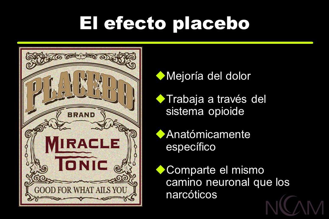 El efecto placebo Mejoría del dolor Trabaja a través del sistema opioide Anatómicamente específico Comparte el mismo camino neuronal que los narcótico