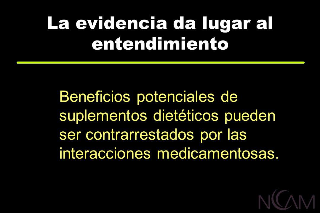 La evidencia da lugar al entendimiento Beneficios potenciales de suplementos dietéticos pueden ser contrarrestados por las interacciones medicamentosa