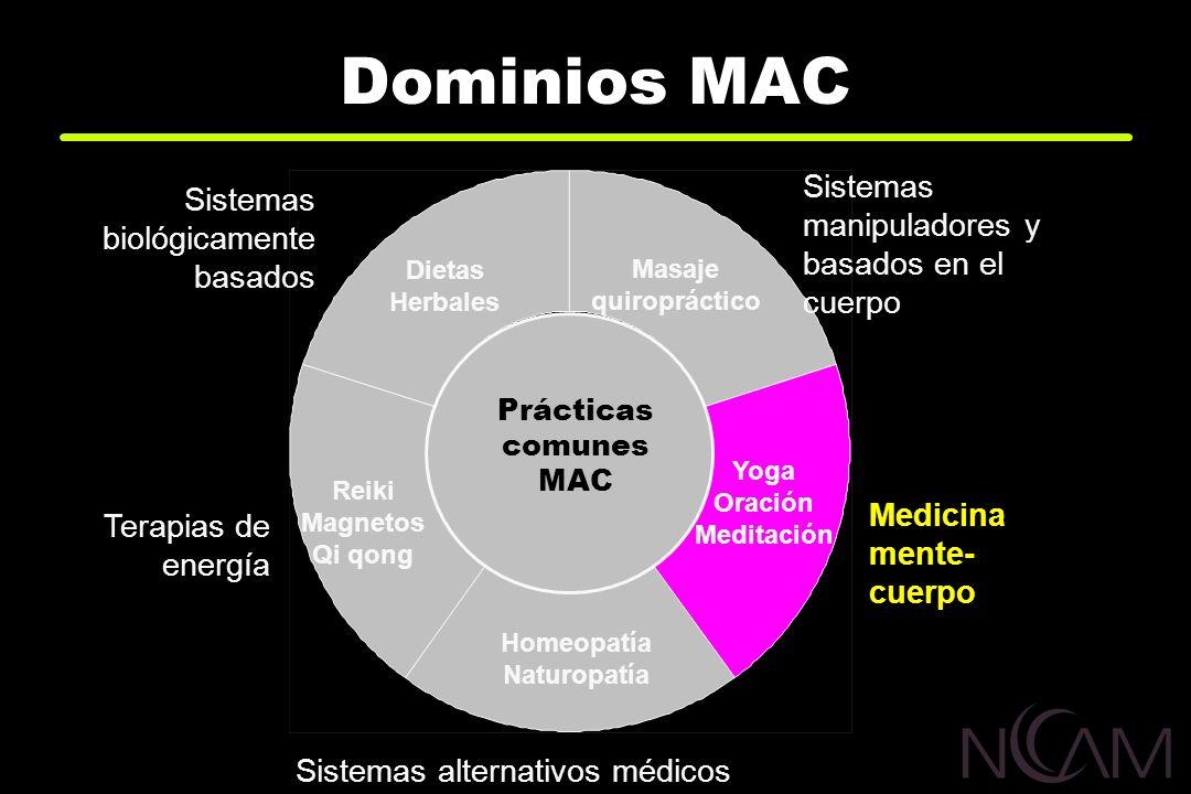 Dominios MAC Sistemas biológicamente basados Sistemas manipuladores y basados en el cuerpo Medicina mente- cuerpo Sistemas alternativos médicos Terapi
