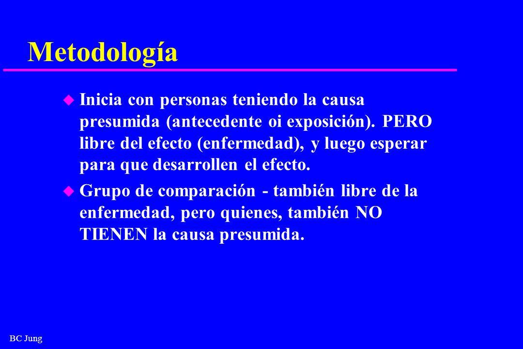 BC Jung Metodología u Inicia con personas teniendo la causa presumida (antecedente oi exposición). PERO libre del efecto (enfermedad), y luego esperar