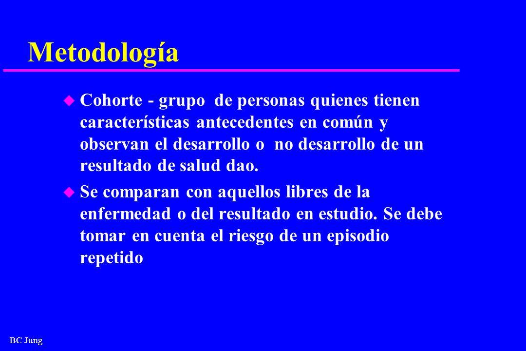 BC Jung Metodología u Cohorte - grupo de personas quienes tienen características antecedentes en común y observan el desarrollo o no desarrollo de un