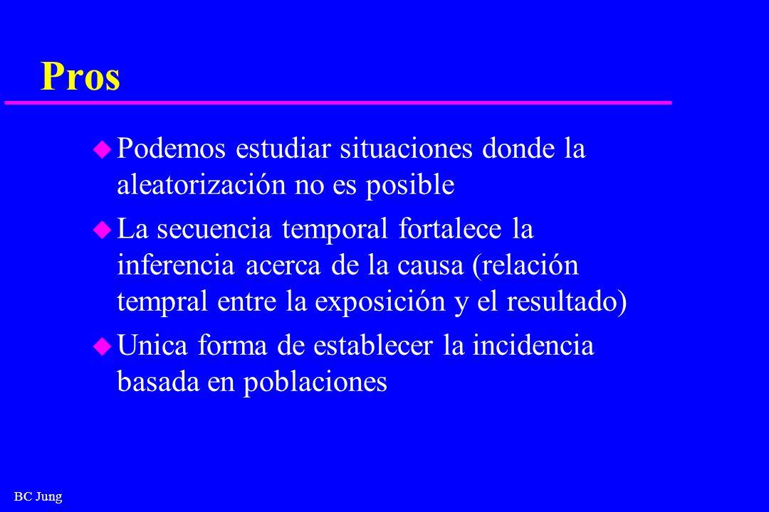 BC Jung Pros u Podemos estudiar situaciones donde la aleatorización no es posible u La secuencia temporal fortalece la inferencia acerca de la causa (