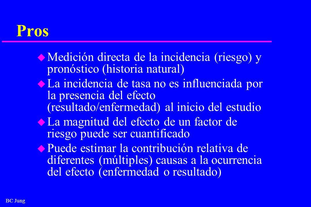 BC Jung Pros u Medición directa de la incidencia (riesgo) y pronóstico (historia natural) u La incidencia de tasa no es influenciada por la presencia