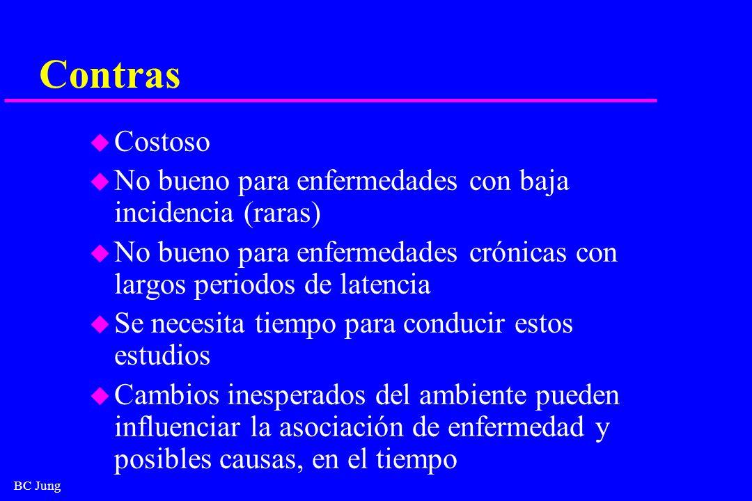 BC Jung Contras u Costoso u No bueno para enfermedades con baja incidencia (raras) u No bueno para enfermedades crónicas con largos periodos de latenc