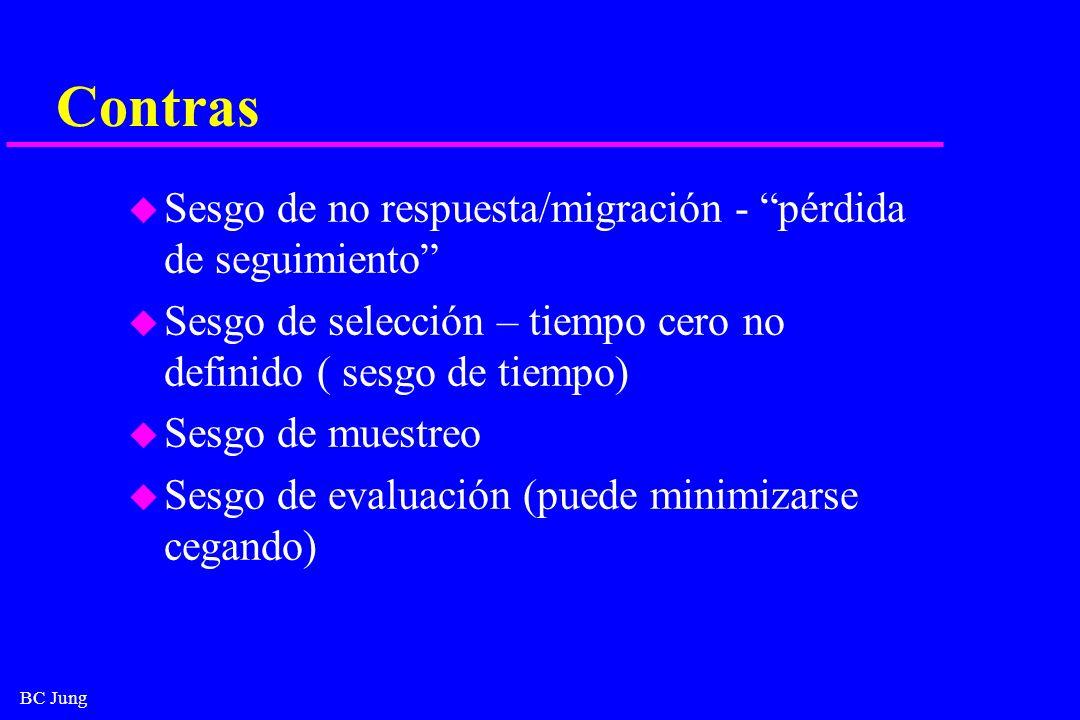 BC Jung Contras u Sesgo de no respuesta/migración - pérdida de seguimiento u Sesgo de selección – tiempo cero no definido ( sesgo de tiempo) u Sesgo d