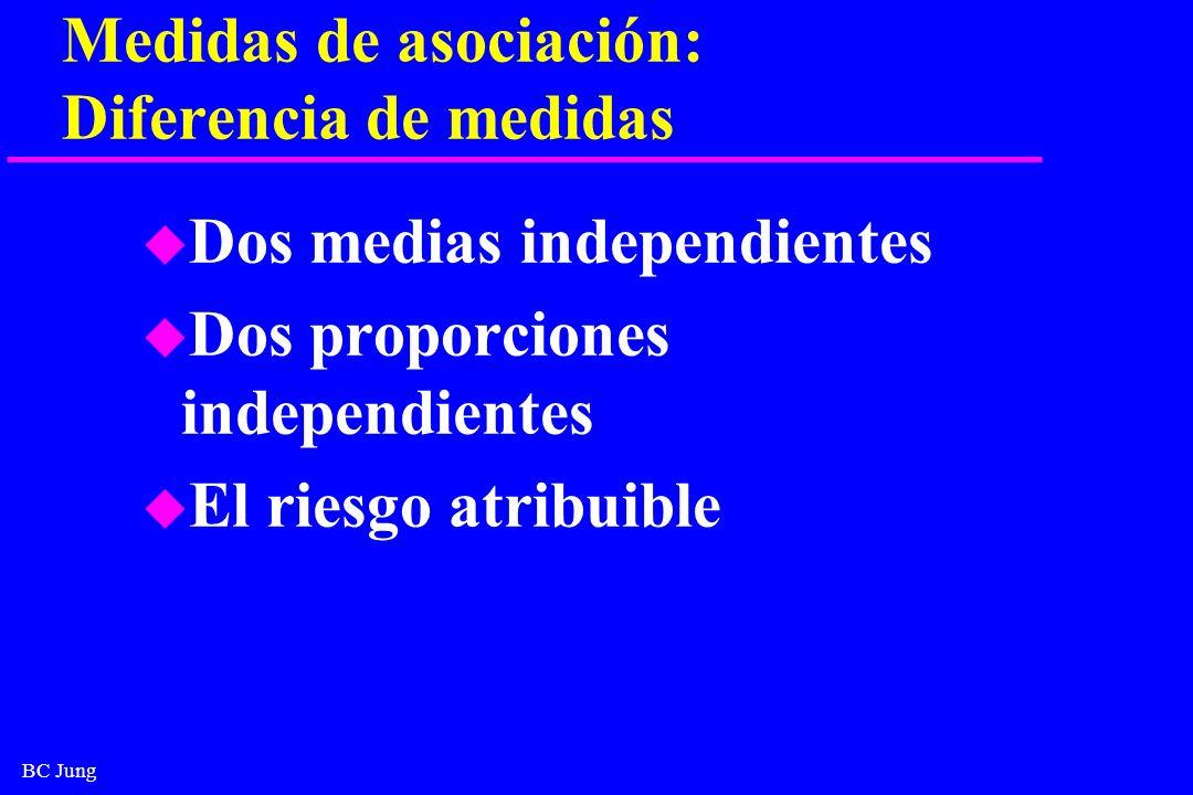 BC Jung Medidas de asociación: Diferencia de medidas u Dos medias independientes u Dos proporciones independientes u El riesgo atribuible