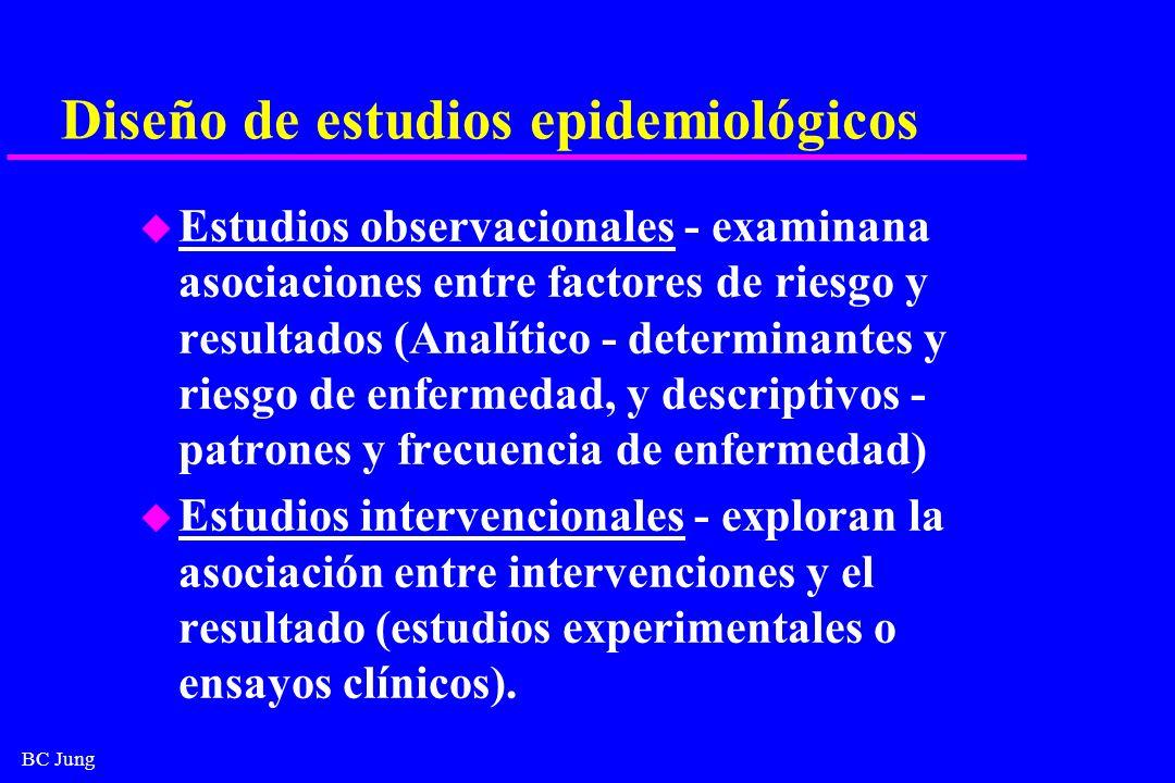 BC Jung Diseño de estudios epidemiológicos u Estudios observacionales - examinana asociaciones entre factores de riesgo y resultados (Analítico - dete
