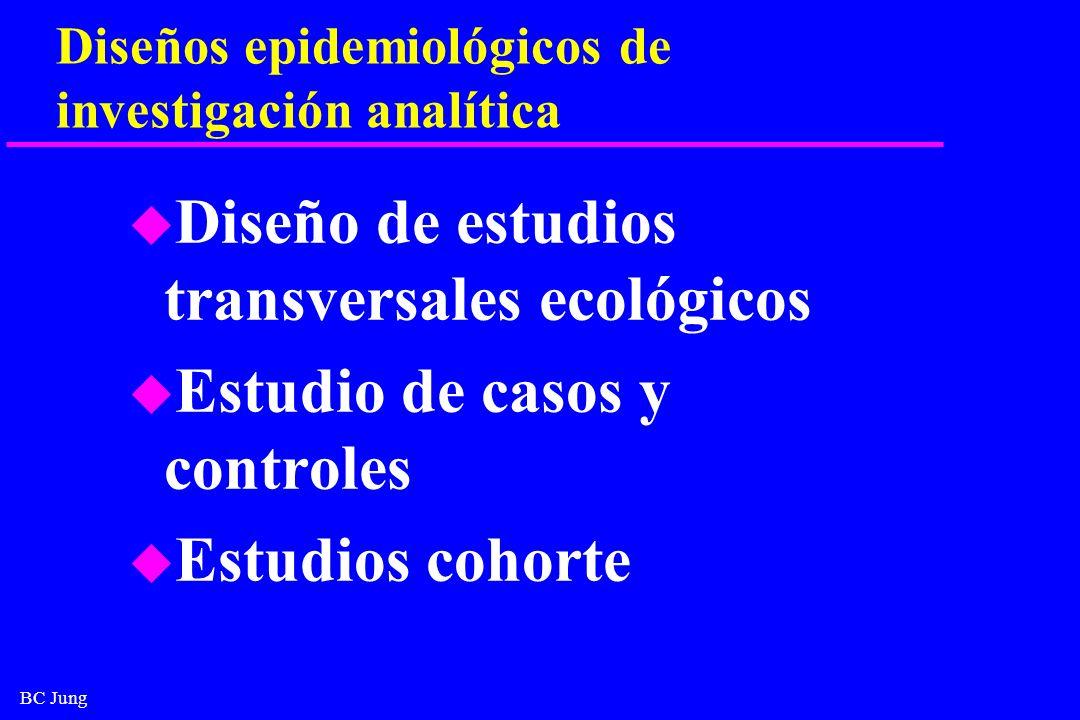 BC Jung Diseños epidemiológicos de investigación analítica u Diseño de estudios transversales ecológicos u Estudio de casos y controles u Estudios coh