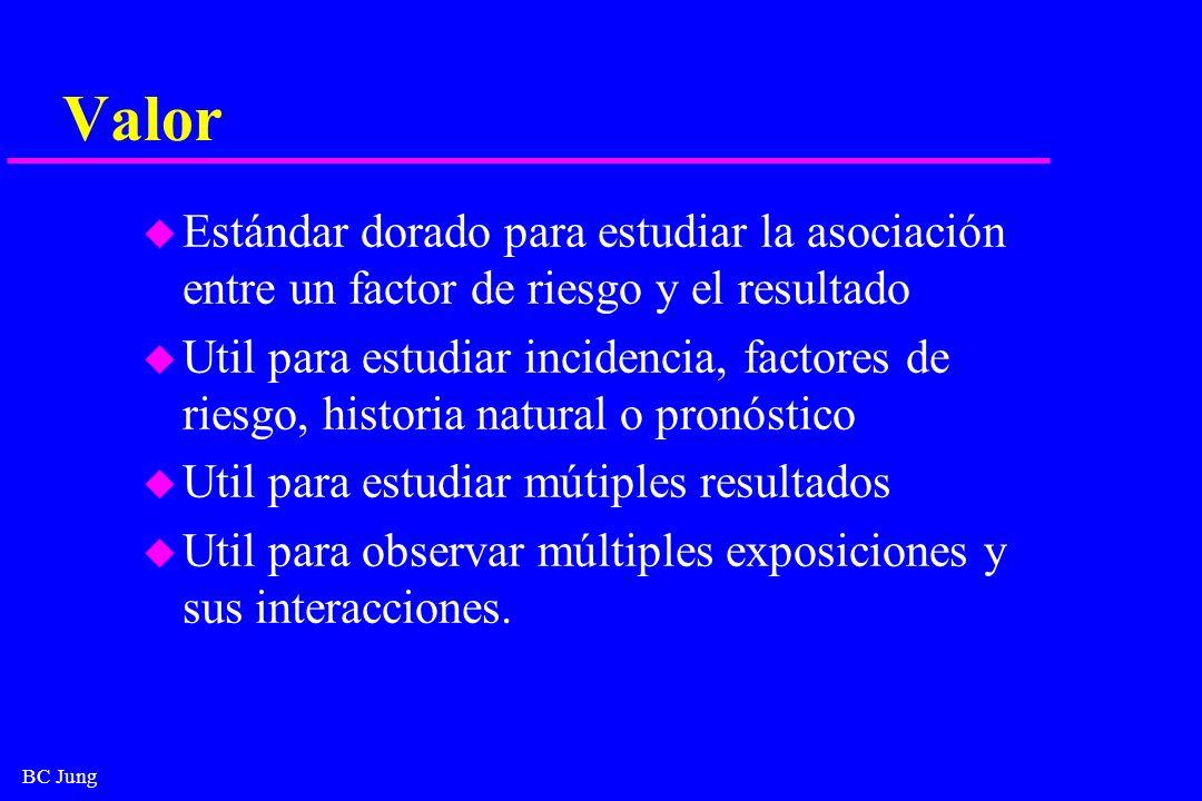 BC Jung Valor u Estándar dorado para estudiar la asociación entre un factor de riesgo y el resultado u Util para estudiar incidencia, factores de ries