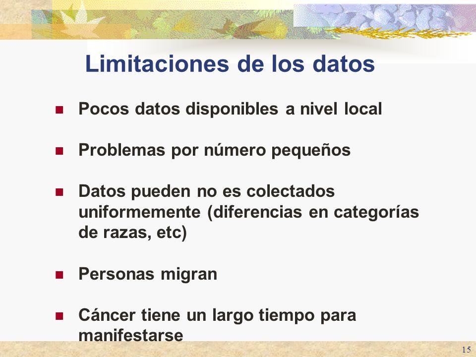 15 Limitaciones de los datos Pocos datos disponibles a nivel local Problemas por número pequeños Datos pueden no es colectados uniformemente (diferenc