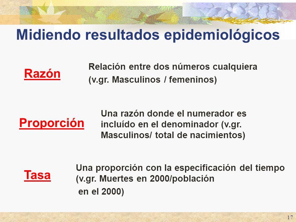 17 Midiendo resultados epidemiológicos Una proporción con la especificación del tiempo (v.gr. Muertes en 2000/población en el 2000) Tasa Una razón don