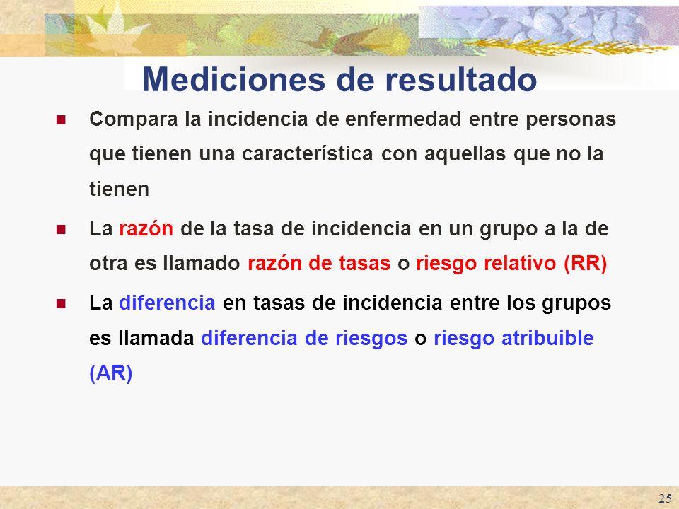 25 Mediciones de resultado Compara la incidencia de enfermedad entre personas que tienen una característica con aquellas que no la tienen La razón de