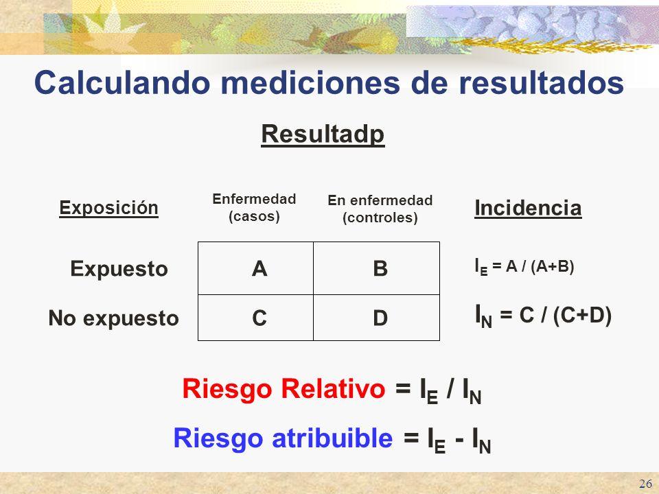26 Calculando mediciones de resultados Resultadp D B En enfermedad (controles) I N = C / (C+D) C No expuesto I E = A / (A+B) AExpuesto Incidencia Enfe