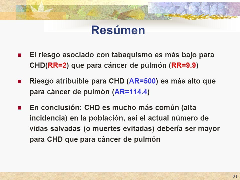 31 Resúmen El riesgo asociado con tabaquismo es más bajo para CHD(RR=2) que para cáncer de pulmón (RR=9.9) Riesgo atribuible para CHD (AR=500) es más