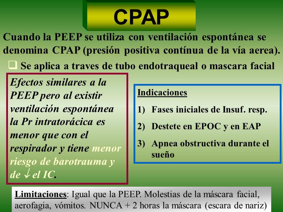 CPAP Cuando la PEEP se utiliza con ventilación espontánea se denomina CPAP (presión positiva contínua de la vía aerea). Se aplica a traves de tubo end