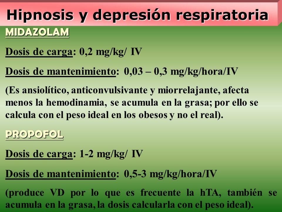 Hipnosis y depresión respiratoria MIDAZOLAM Dosis de carga: 0,2 mg/kg/ IV Dosis de mantenimiento: 0,03 – 0,3 mg/kg/hora/IV (Es ansiolítico, anticonvul