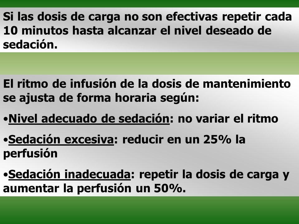 Si las dosis de carga no son efectivas repetir cada 10 minutos hasta alcanzar el nivel deseado de sedación. El ritmo de infusión de la dosis de manten