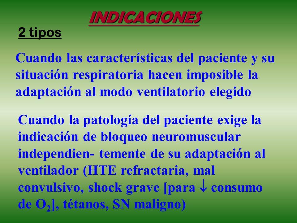 INDICACIONES 2 tipos Cuando las características del paciente y su situación respiratoria hacen imposible la adaptación al modo ventilatorio elegido Cu