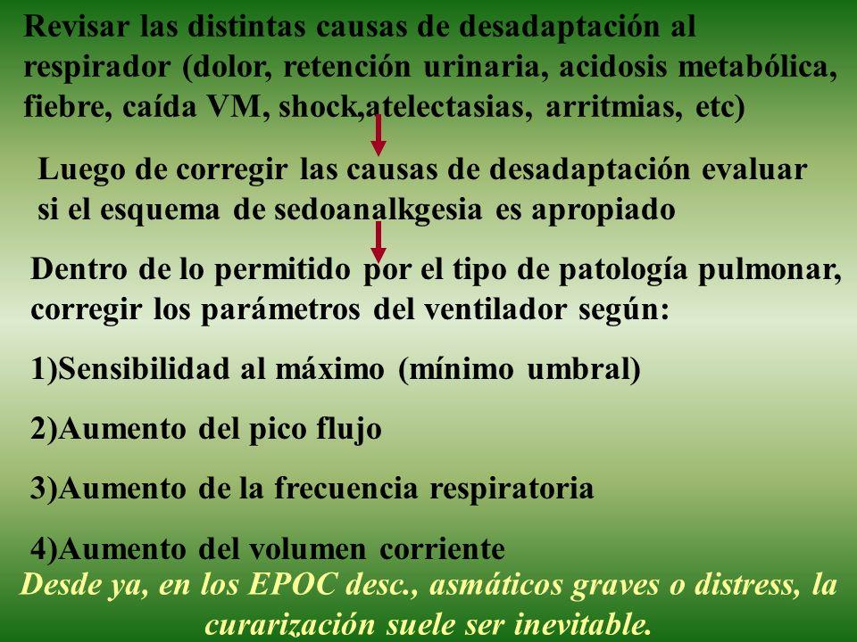 Revisar las distintas causas de desadaptación al respirador (dolor, retención urinaria, acidosis metabólica, fiebre, caída VM, shock,atelectasias, arr