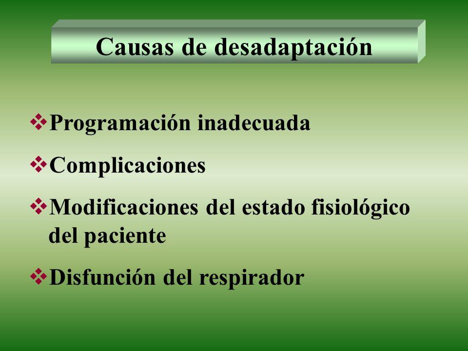 Causas de desadaptación Programación inadecuada Complicaciones Modificaciones del estado fisiológico del paciente Disfunción del respirador