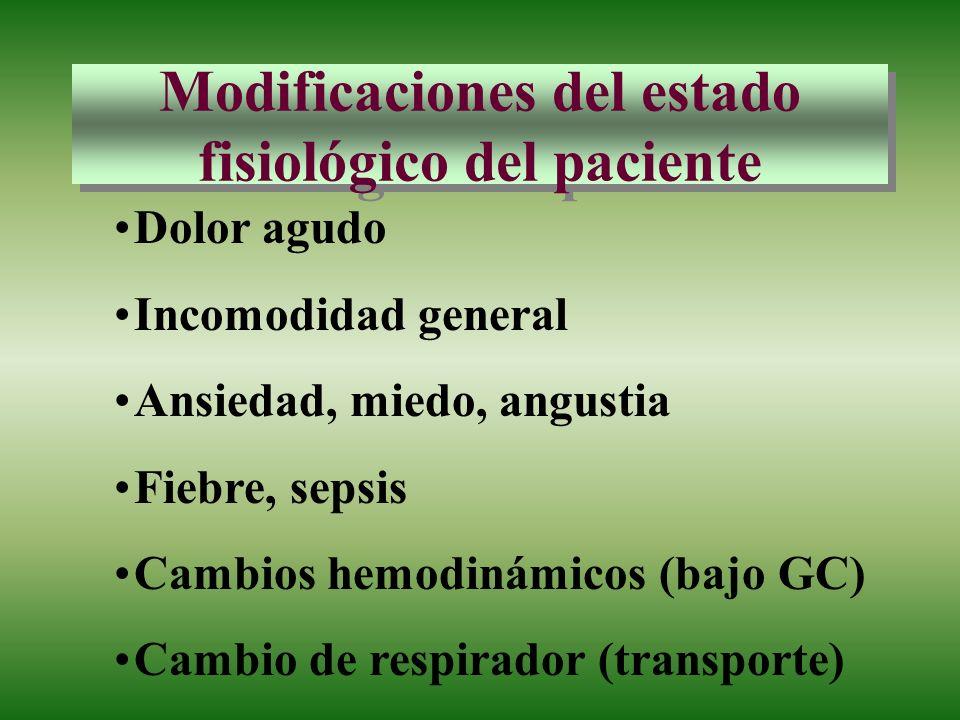 Modificaciones del estado fisiológico del paciente Dolor agudo Incomodidad general Ansiedad, miedo, angustia Fiebre, sepsis Cambios hemodinámicos (baj