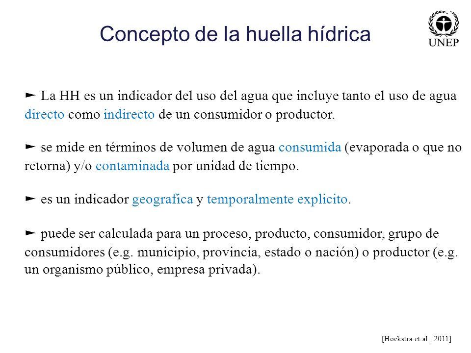 Concepto de la huella hídrica [Hoekstra et al., 2011] La HH es un indicador del uso del agua que incluye tanto el uso de agua directo como indirecto d