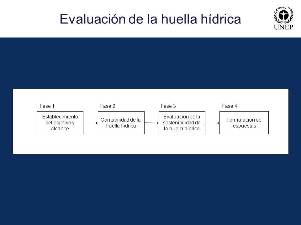 Evaluación de la sostenibilidad de la huella hídrica Contabilidad de la huella hídrica Formulación de respuestas Establecimiento del objetivo y alcanc