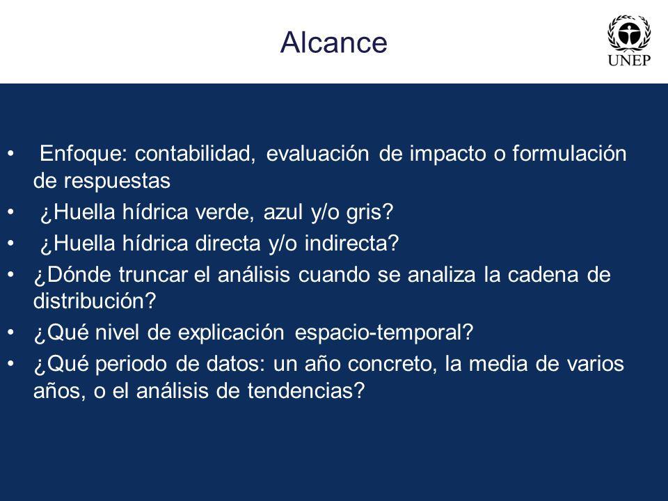 Alcance Enfoque: contabilidad, evaluación de impacto o formulación de respuestas ¿Huella hídrica verde, azul y/o gris? ¿Huella hídrica directa y/o ind