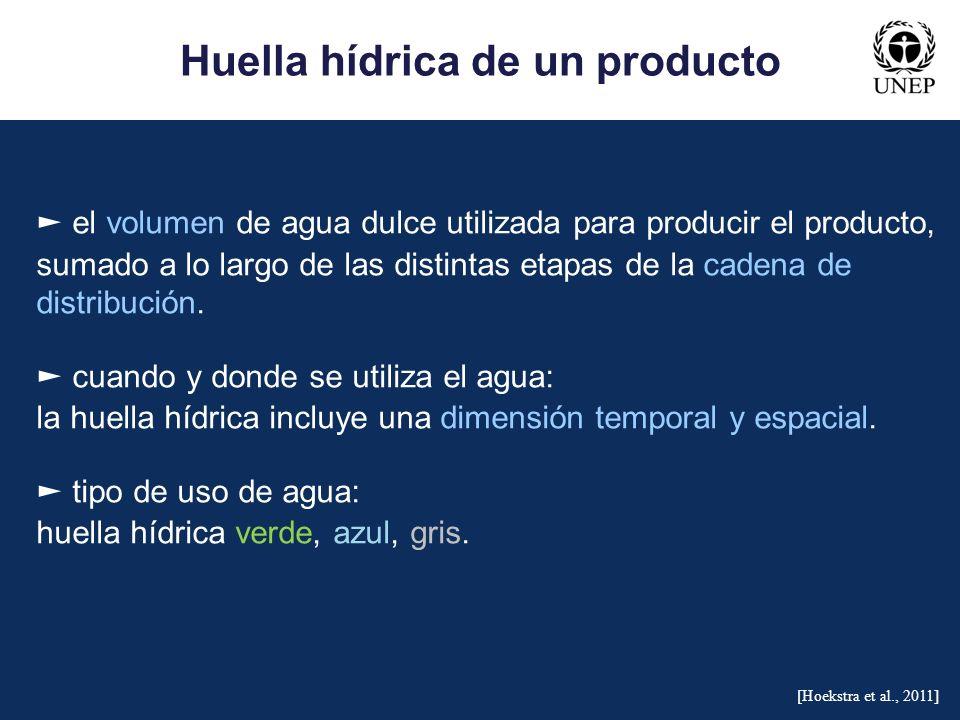 Huella hídrica de un producto el volumen de agua dulce utilizada para producir el producto, sumado a lo largo de las distintas etapas de la cadena de