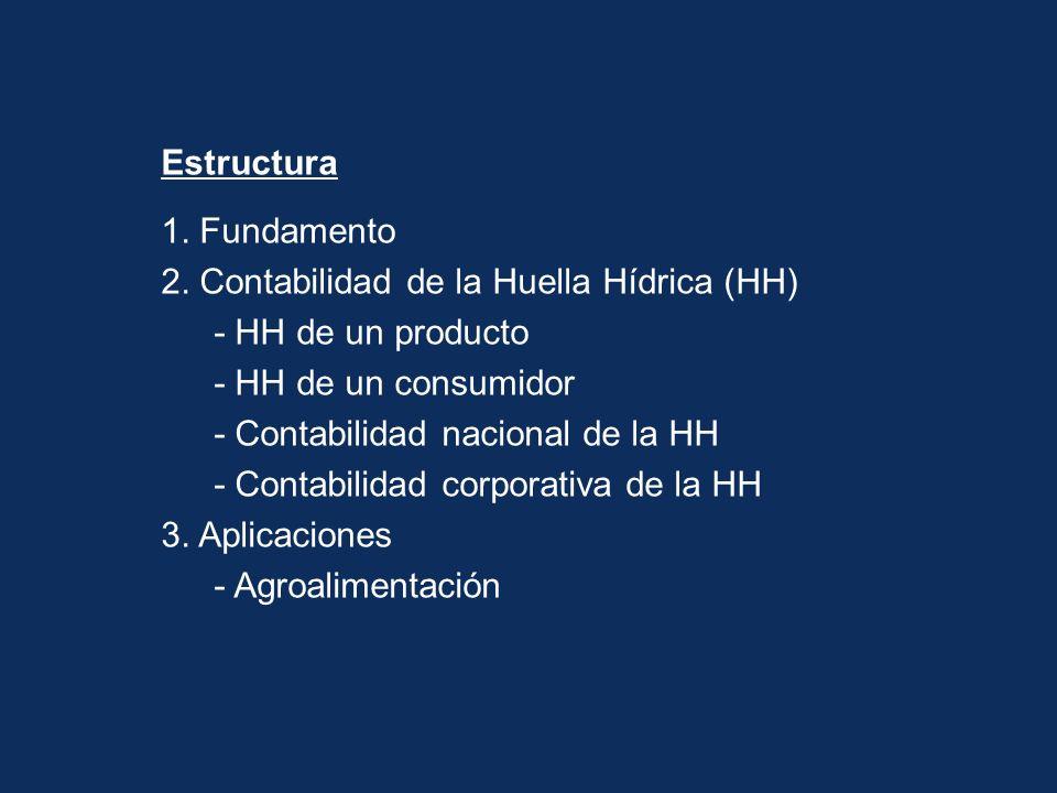 Estructura 1. Fundamento 2. Contabilidad de la Huella Hídrica (HH) - HH de un producto - HH de un consumidor - Contabilidad nacional de la HH - Contab