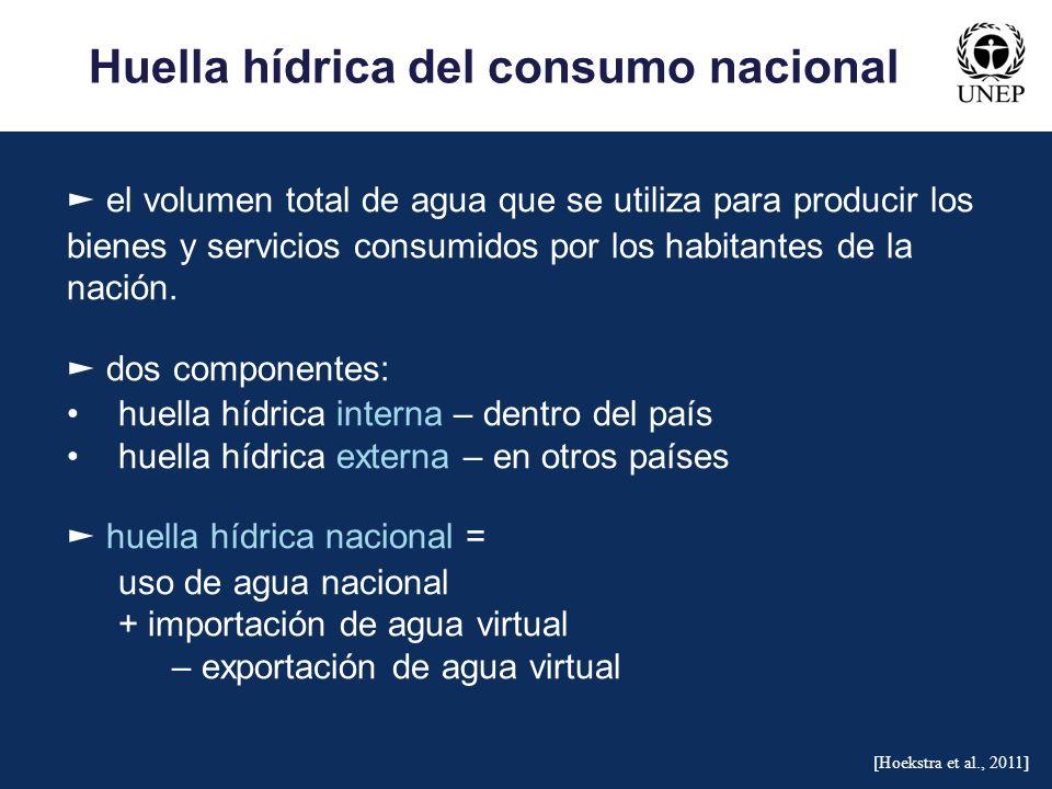 el volumen total de agua que se utiliza para producir los bienes y servicios consumidos por los habitantes de la nación. dos componentes: huella hídri