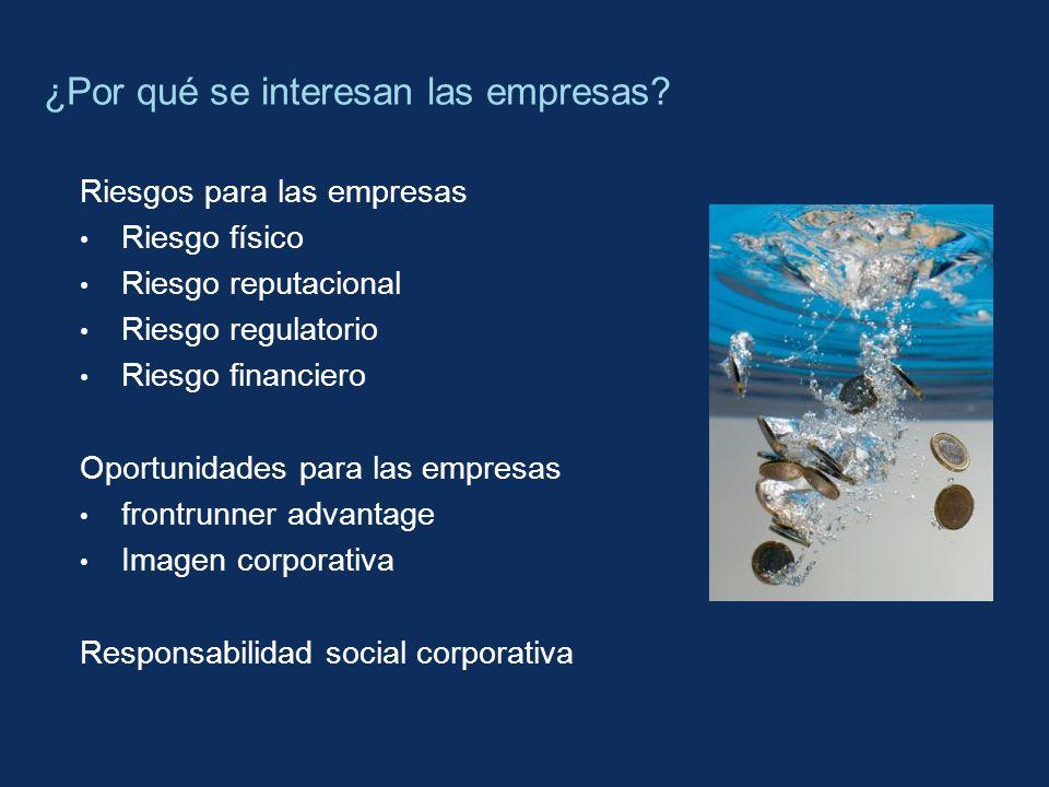 Riesgos para las empresas Riesgo físico Riesgo reputacional Riesgo regulatorio Riesgo financiero Oportunidades para las empresas frontrunner advantage