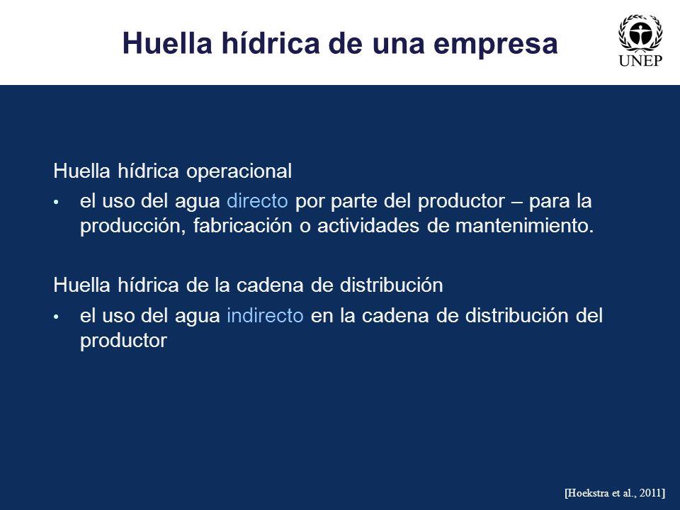 Huella hídrica de una empresa Huella hídrica operacional el uso del agua directo por parte del productor – para la producción, fabricación o actividad