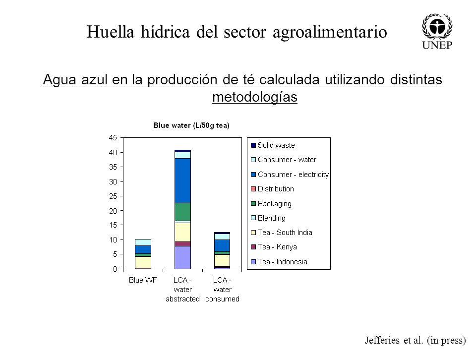 Agua azul en la producción de té calculada utilizando distintas metodologías Jefferies et al. (in press) Huella hídrica del sector agroalimentario