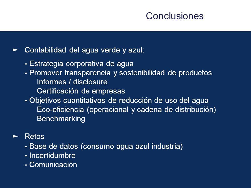 Conclusiones Contabilidad del agua verde y azul: - Estrategia corporativa de agua - Promover transparencia y sostenibilidad de productos Informes / di
