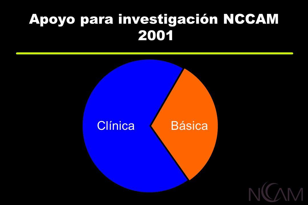Apoyo para investigación NCCAM 2001 ClínicaBásica