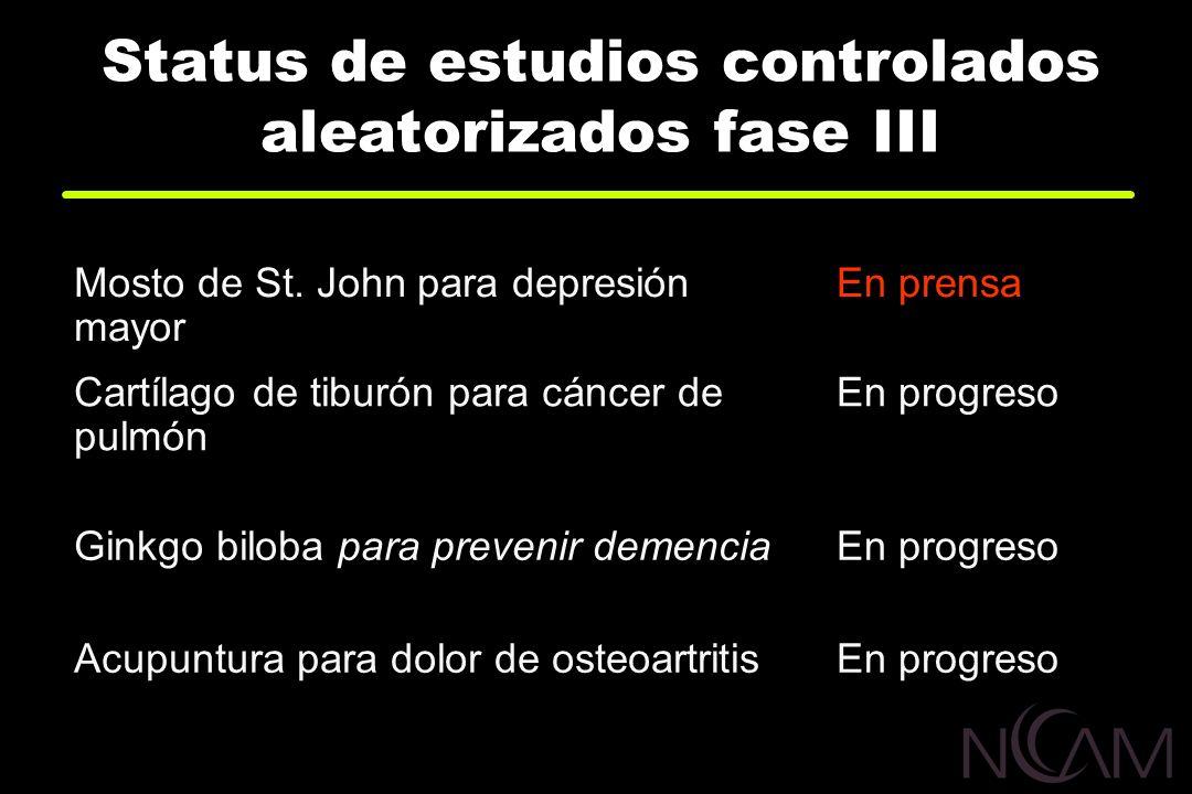 Status de estudios controlados aleatorizados fase III Mosto de St. John para depresión mayor En prensa Cartílago de tiburón para cáncer de pulmón En p