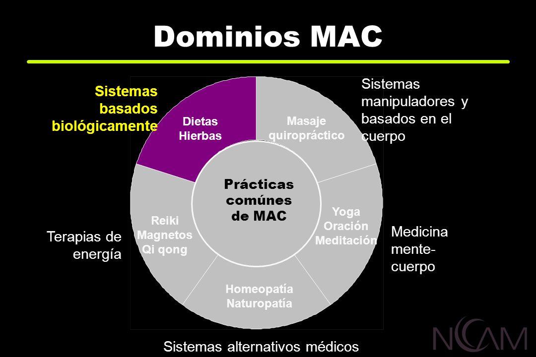 Dominios MAC Sistemas basados biológicamente Sistemas manipuladores y basados en el cuerpo Medicina mente- cuerpo Sistemas alternativos médicos Terapi