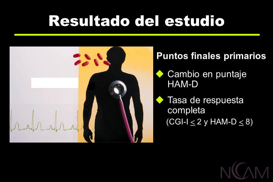 Resultado del estudio Cambio en puntaje HAM-D Tasa de respuesta completa (CGI-I 2 y HAM-D 8) Puntos finales primarios