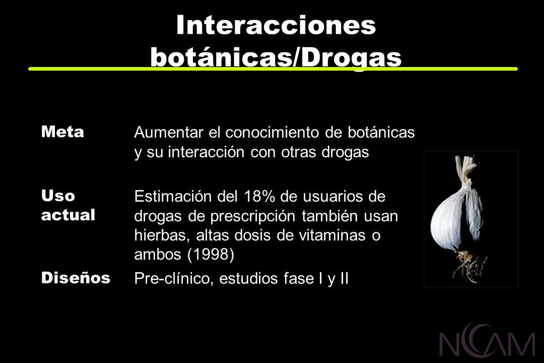Interacciones botánicas/Drogas Pre-clínico, estudios fase I y II Diseños Estimación del 18% de usuarios de drogas de prescripción también usan hierbas