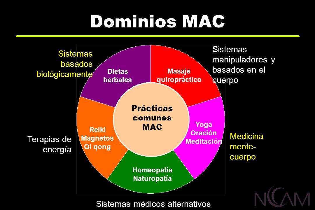 Dominios MAC Sistemas basados biológicamente Sistemas manipuladores y basados en el cuerpo Medicina mente- cuerpo Sistemas médicos alternativos Terapi